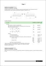 CYPECAD. Criterios de diseño por capacidad a cortante en vigas de hormigón según EHE08 y NCSE02